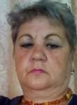 Svetlana, 58  , Sharypovo