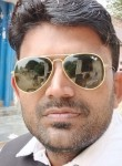 Rehan malik, 33  , Varanasi