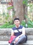 Arjun Solana, 22  , Manila