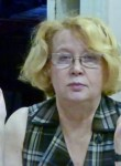 Sonja, 69, Saint Petersburg