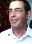 grigore, 68  , Chisinau