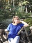 Nadezhda, 48, Poltava