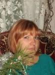 SVETLANA, 36  , Polohy