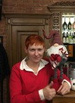 elena.longer@gma, 37, Kherson