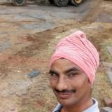 Anil, 31  , Parlakimidi