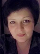Viktoriya, 55, Ukraine, Kiev