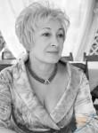 Tatyana, 59  , Cosenza
