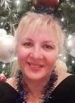 NATALIIA , 52  , Bratislava