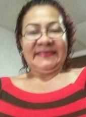Suyapa, 65, Mexico, Mexico City