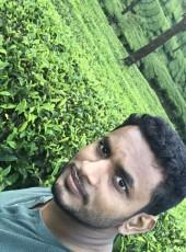 Axe, 29, India, Malappuram