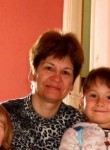 ludmila.aleksandrova, 55  , Cork