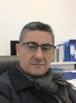 guly, 51  , Tirana