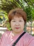 Margarita, 51  , Incheon
