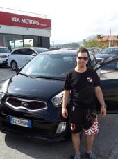 Davide , 25, Italy, Ascoli Piceno