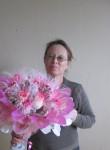 RAISA, 53  , Kirov (Kirov)