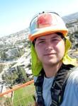 Aleksandr, 23  , Petah Tiqwa
