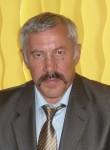 yrizaitsev