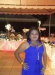 ☺☺☺☺☺☺, 43  , Guatemala City