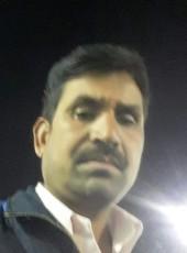 Laxminarayam, 45, India, Sagar (Madhya Pradesh)