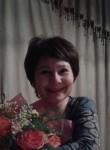 NIKA, 44  , Makhachkala