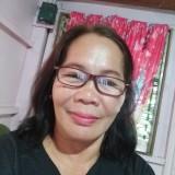 saske naruto, 18  , Binalbagan