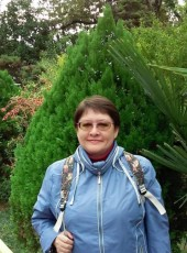 Irina, 58, Russia, Saint Petersburg