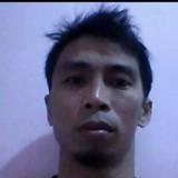 Ghab, 35  , Pasig City