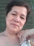 pinochio, 63  , Cainta