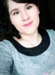Навчання, 21, Rivne