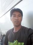 Cris, 26  , Kidapawan