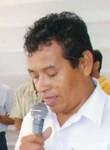 Luis Javier, 45  , Piura
