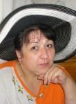 Tatka, 59 лет, Миасс