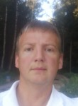 Vtktor, 35  , Izoplit