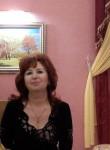 Alla, 59, Saint Petersburg