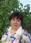 Svetlana, 52  , Leningradskaya