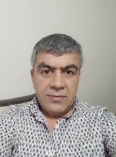 Fazil ILbasan, 49, Turkey, Istanbul