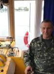 Gonchar, 59  , Cherkasy
