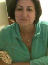 Viktoriya , 50, Russia, Nizhniy Novgorod