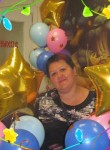 Lenochek, 37  , Voronezh