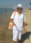 Fatima, 68  , Zlatoust