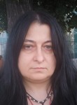 TetyanaYurchenko FB, 57  , Kharkiv