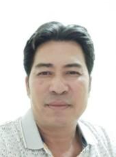 Chung bn, 45, Vietnam, Bac Ninh