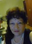 anna, 62  , Staryy Oskol