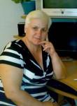 zheorzheta, 60  , Chisinau