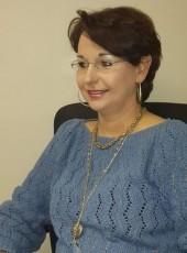 Marissa, 49, Qatar, Umm Sa id