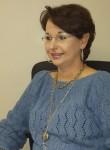 Marissa, 47  , Umm Sa id