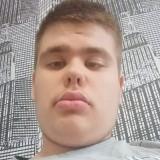 Marek, 19  , Marklowice