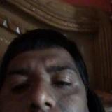 Yash , 25  , Jhajjar