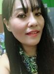 Unknownรัตน์, 46  , Bangkok
