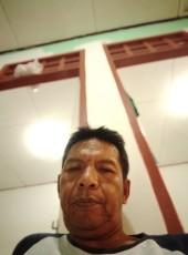 Masdar, 46, Indonesia, Palopo